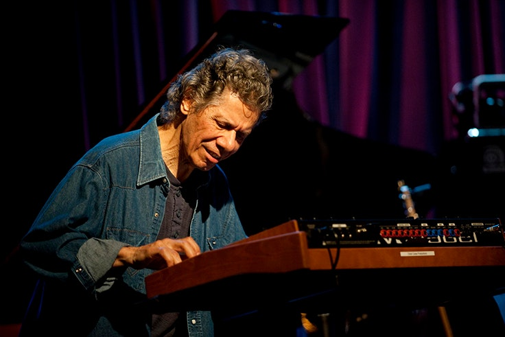 ChickCorea-FestivalJazz