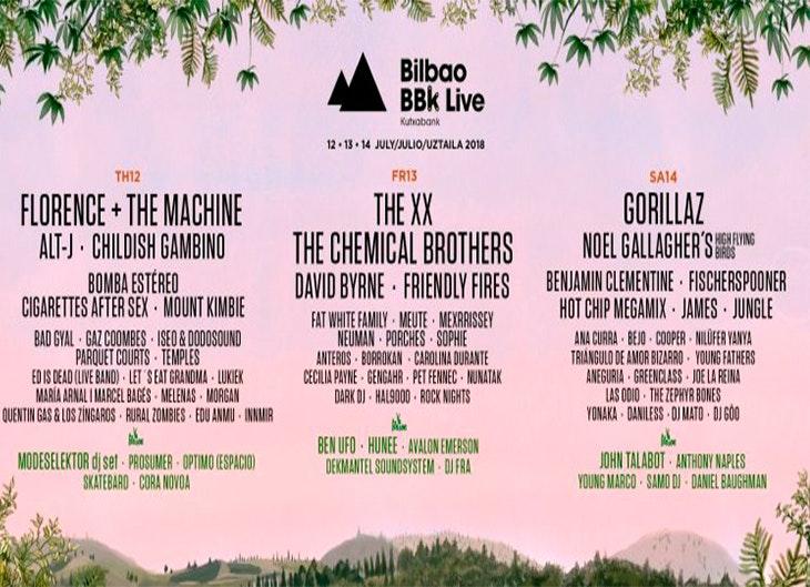 bbk-live-bilbao