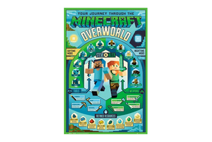 Poster Minecraft Overworld Biome (5,95€) de GAME