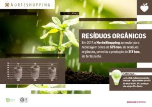 Resíduos Orgânicos