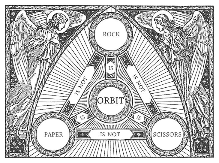 No te pierdas 'Orbit', de Miguel Ángel Melgares