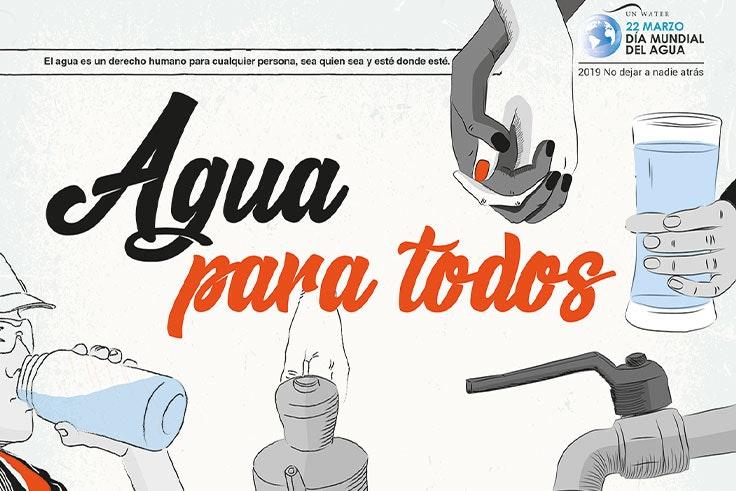Cuál-es-el-tema-del-Día-Mundial-del-agua-2019