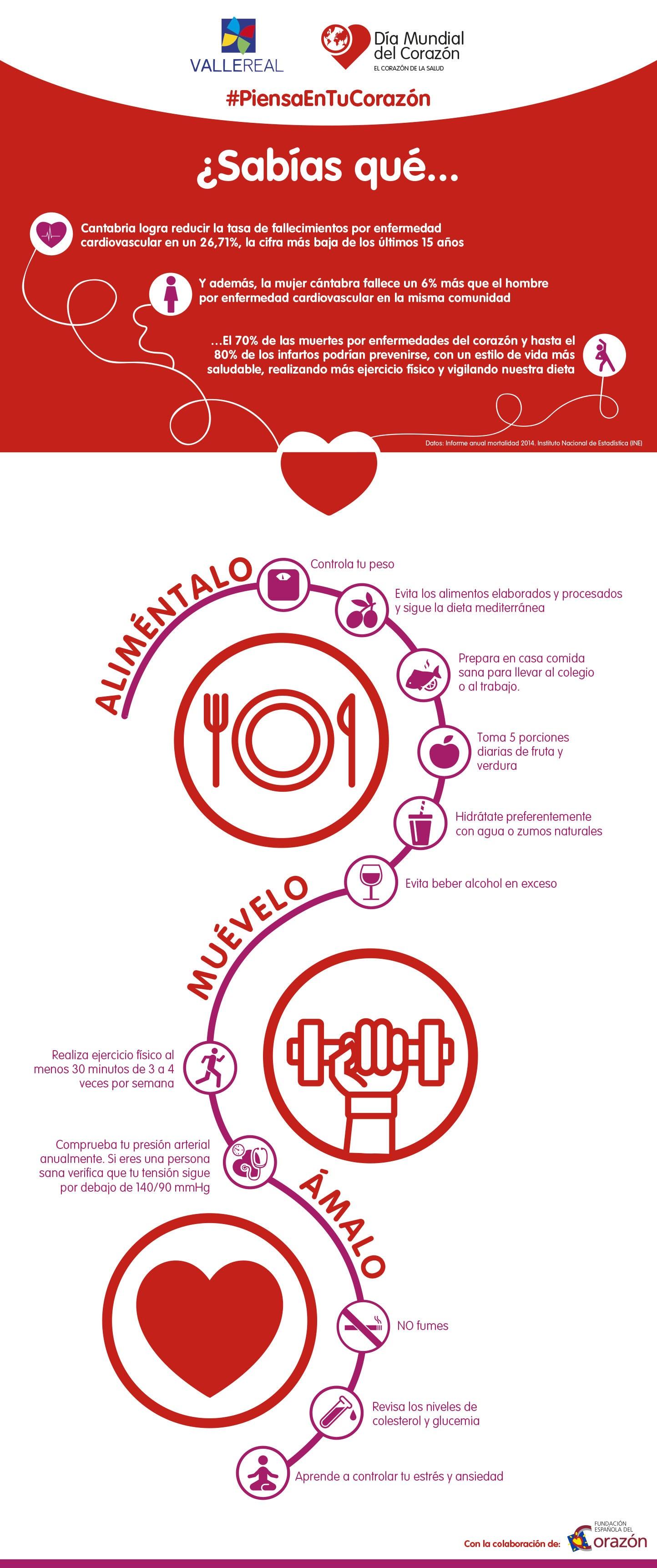 Infografia-SonaeSierra-ValleReal