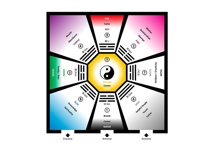feng-shui-claves