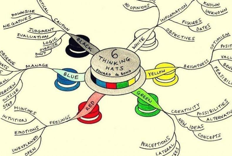 El truco de los 6 sombreros una técnica para enfrentarnos a los problemas